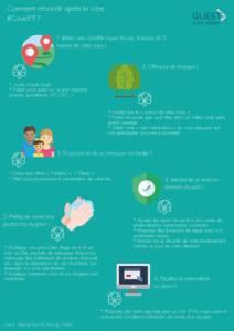 infographie après coronavirus